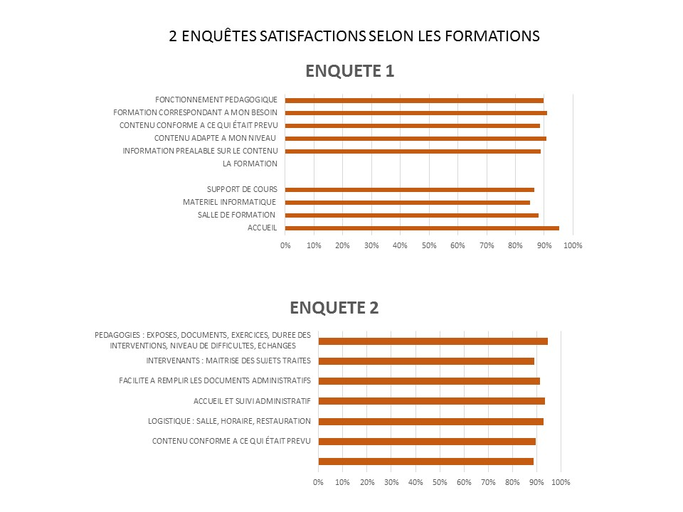 stats satisfaction 2017 2nd semestre site internet page 2