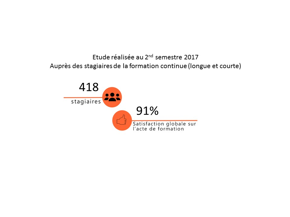 stats satisfaction 2017 2nd semestre site internet